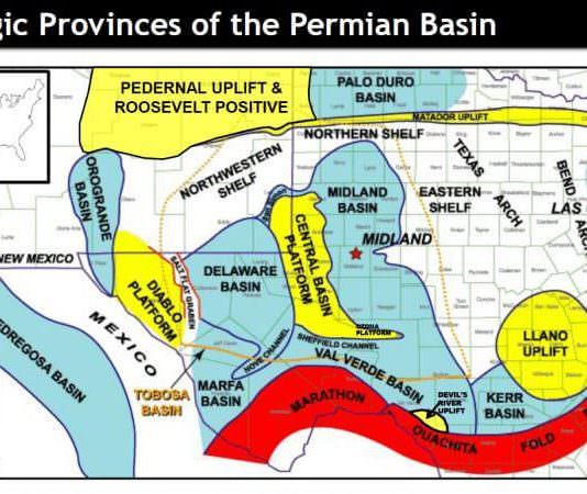 Permian Basin Geology