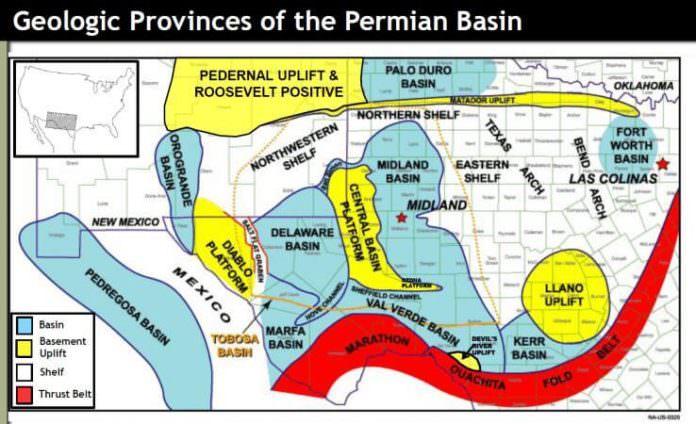 Permian Basin Geology