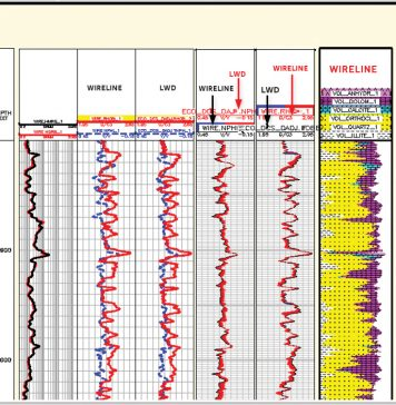 LWD vs. Wireline Logging: